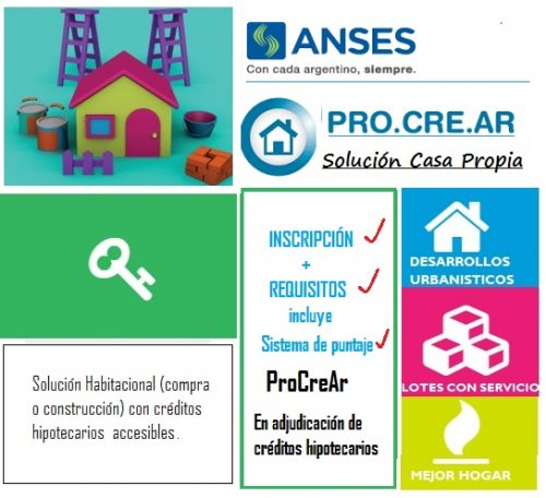 Anses Procrear Inscripci N Requisitos Sorteos 2018