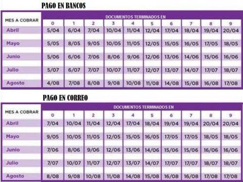 Calendario Anses PAGO PROGRESAR