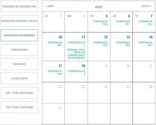 calendario de pagos anses